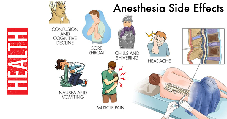 Anesthesia Side Effects